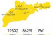Чернівецький район і надалі лідирує за кількістю хворих на коронавірус