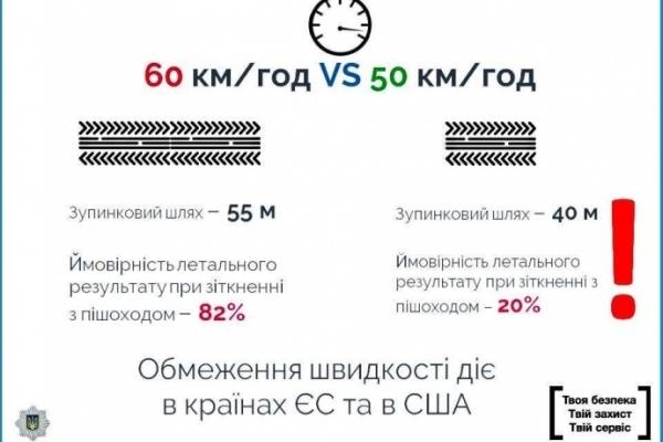 З 1 січня автолюбителі змушені скинути швидкість: ПДР по-новому (Фото)