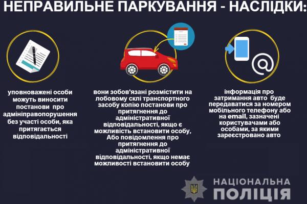 За порушення правил паркування на буковинців очікують нові штрафи