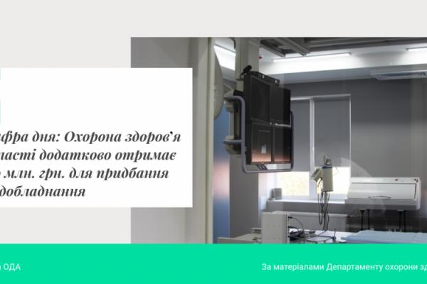 Охорона здоров'я Буковини додатково отримає 2,9 мільйони гривень на медобладнання