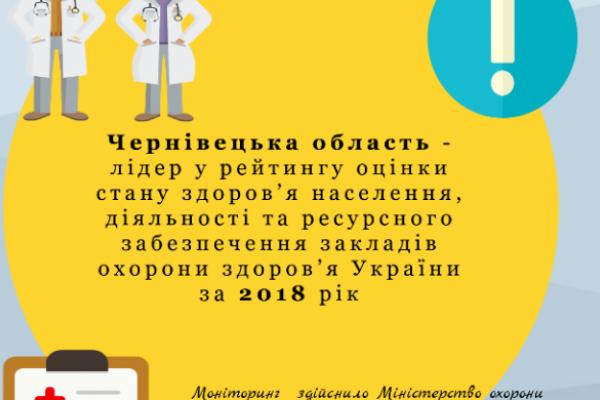 Чернівецька область - лідер у рейтингу оцінки стану здоров'я населення