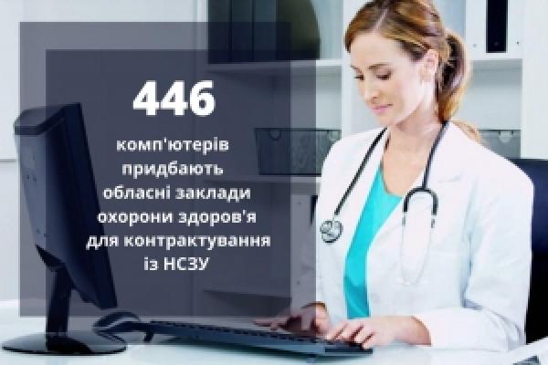 Заклади охорони здоров'я Буковини закуплять 446 одиниць комп'ютерної техніки