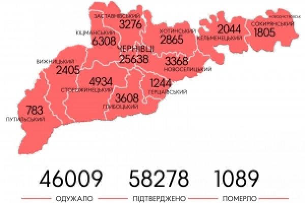 Кількість заражень у Кіцманському районі різко зросла. Мапа поширення коронавірусу