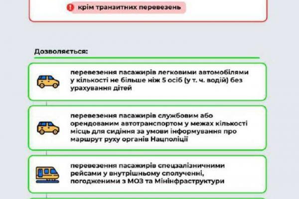 У Чернівецькій області громадський транспорт продовжує роботу в режимі спецперевезень