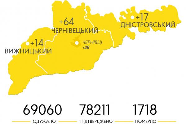 Чернівці серед лідерів за поширенням коронавірусу (мапа)