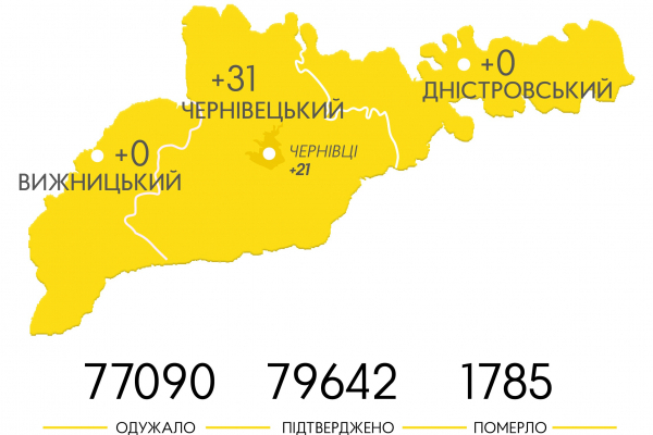 Чернівецький район лідирує за кількістю виявлених випадків зараження коронавірусом (мапа)