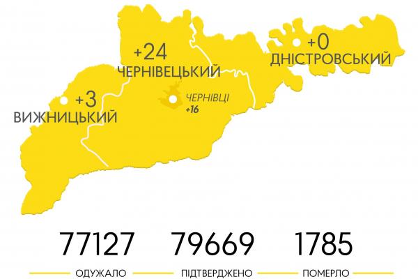 Чернівці у лідерах за поширенням коронавірусу (мапа)