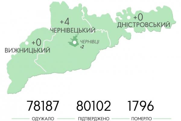 Географія поширення випадків зараження коронавірусом на Буковині
